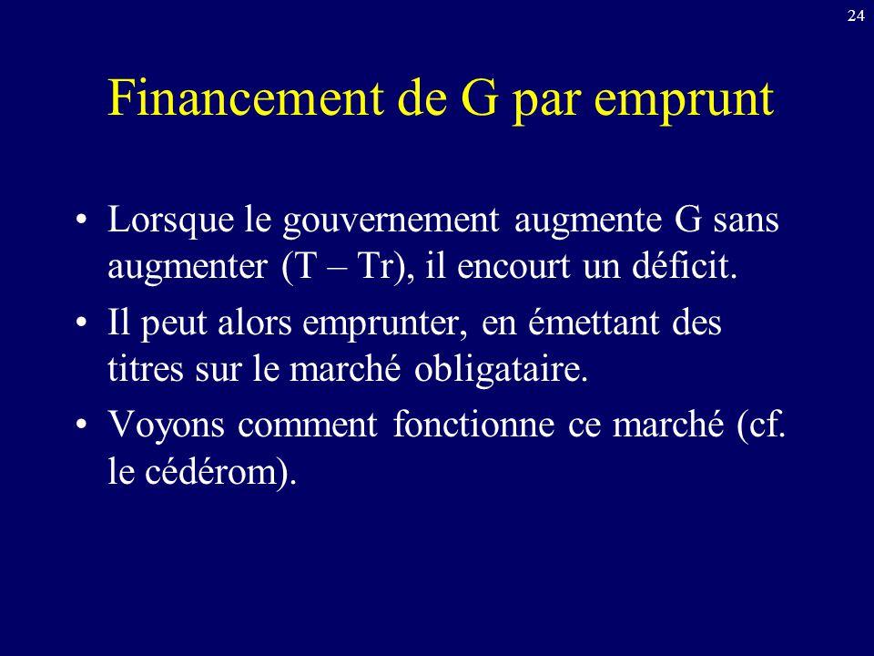 Financement de G par emprunt