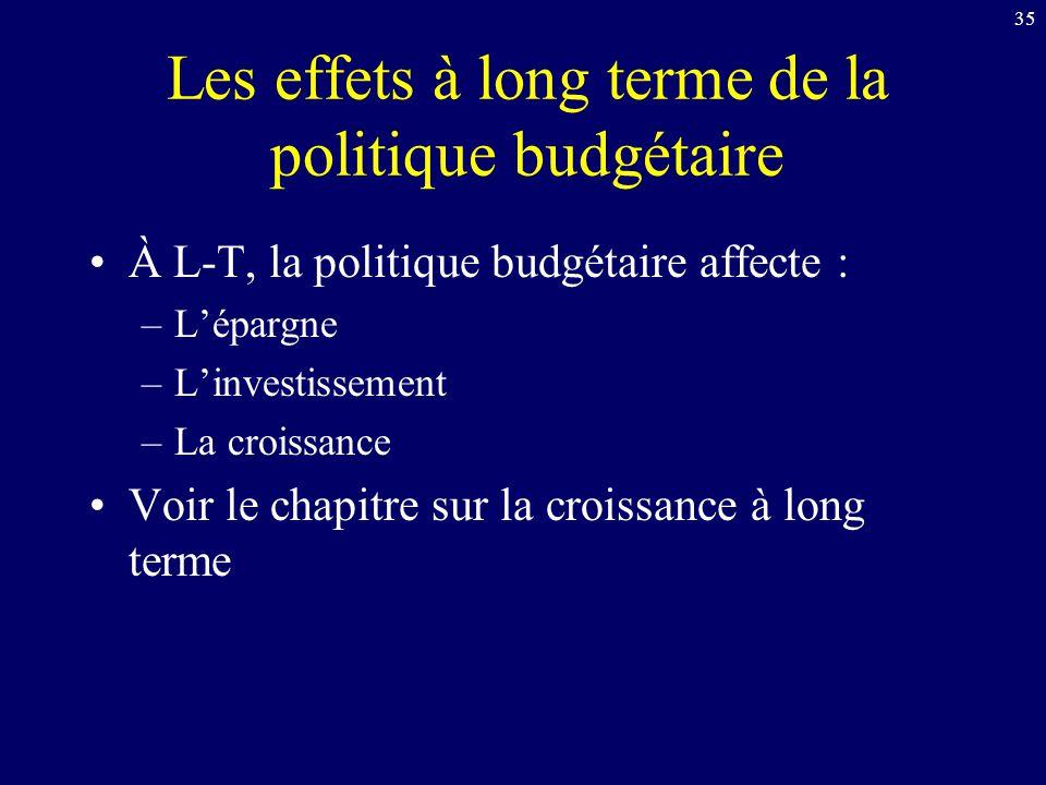Les effets à long terme de la politique budgétaire