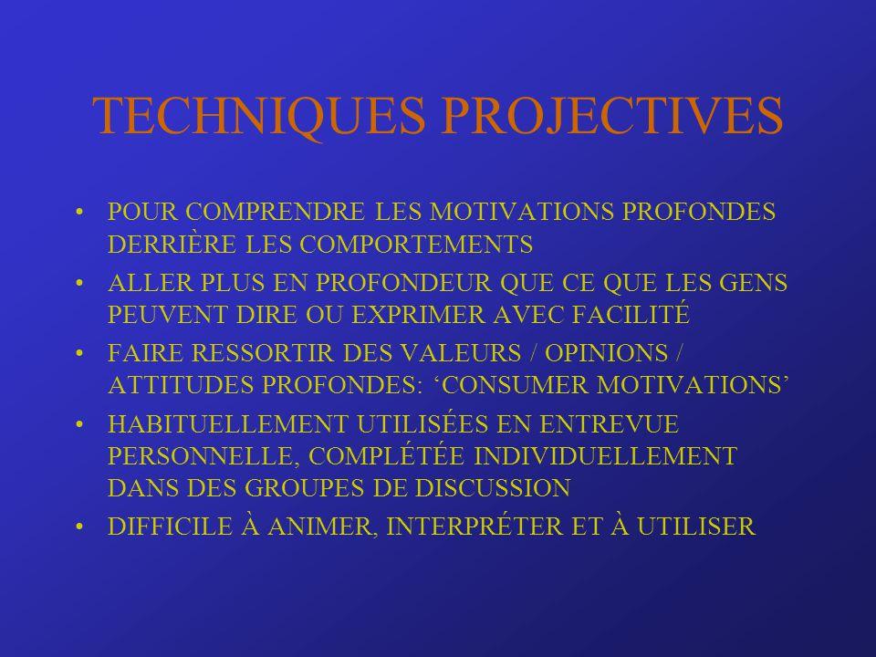 TECHNIQUES PROJECTIVES