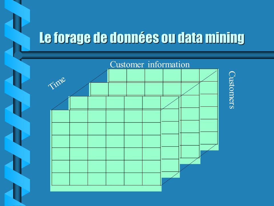Le forage de données ou data mining