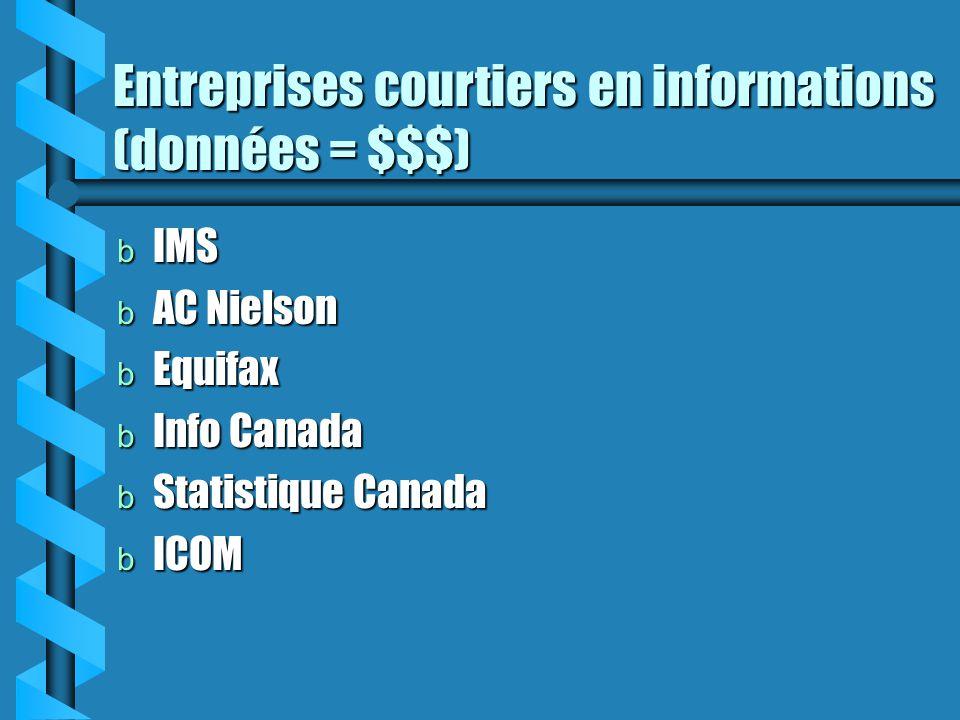 Entreprises courtiers en informations (données = $$$)
