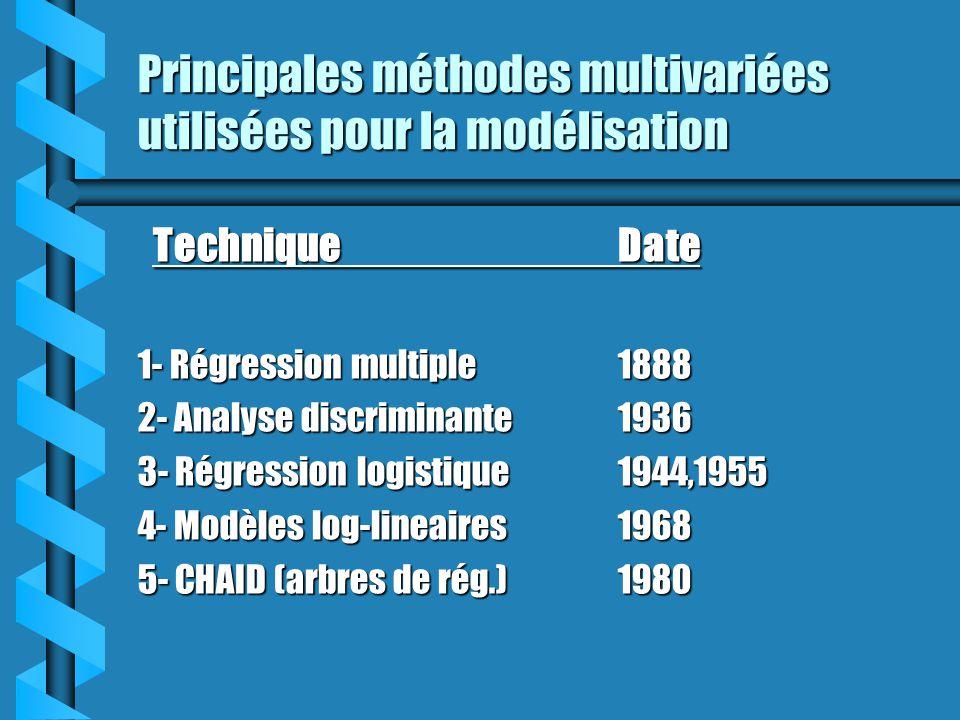 Principales méthodes multivariées utilisées pour la modélisation