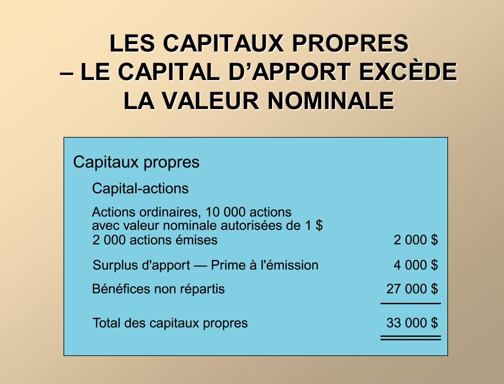 LES CAPITAUX PROPRES – LE CAPITAL D'APPORT EXCÈDE LA VALEUR NOMINALE