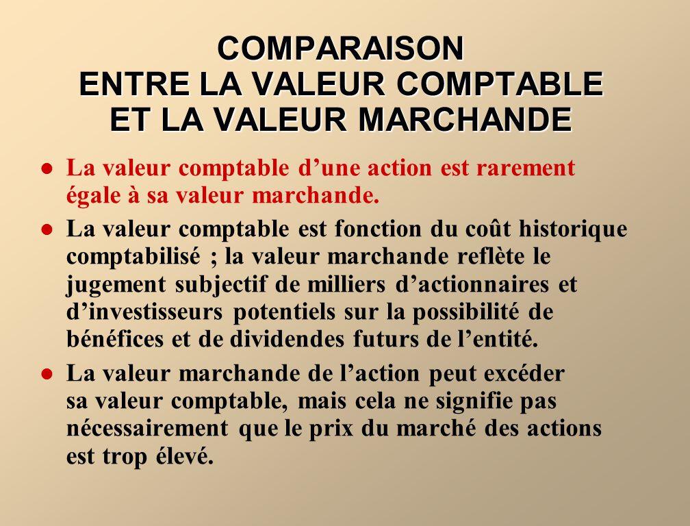 COMPARAISON ENTRE LA VALEUR COMPTABLE ET LA VALEUR MARCHANDE