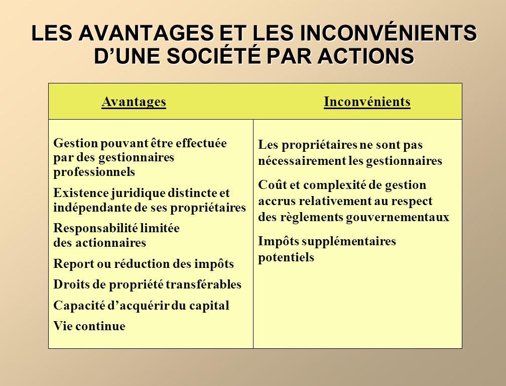 LES AVANTAGES ET LES INCONVÉNIENTS D'UNE SOCIÉTÉ PAR ACTIONS