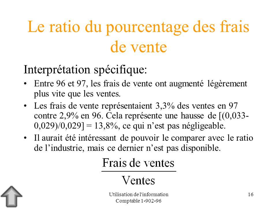 Le ratio du pourcentage des frais de vente