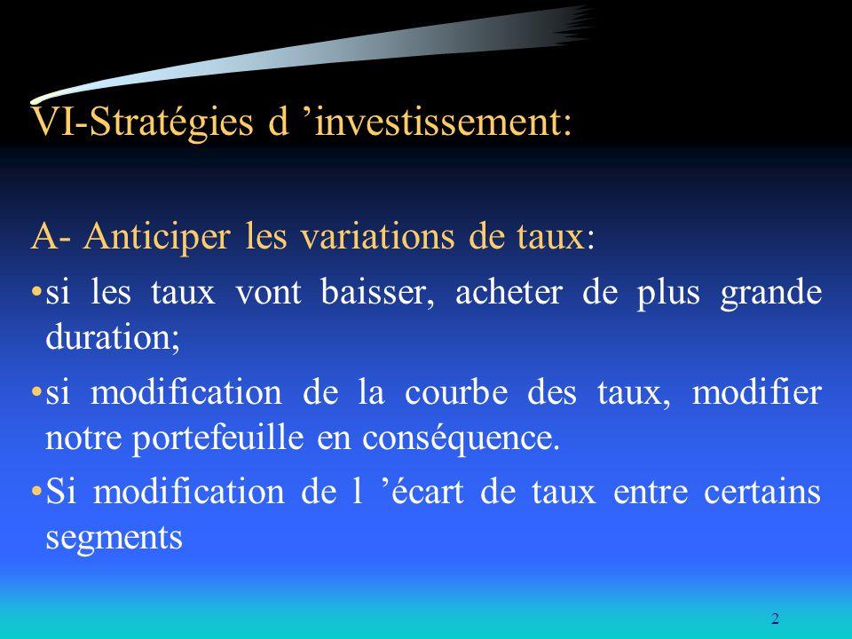 VI-Stratégies d 'investissement: