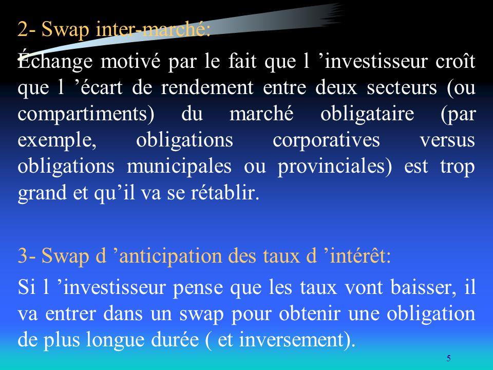 3- Swap d 'anticipation des taux d 'intérêt: