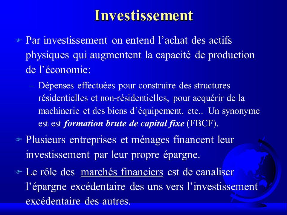 Investissement Par investissement on entend l'achat des actifs physiques qui augmentent la capacité de production de l'économie: