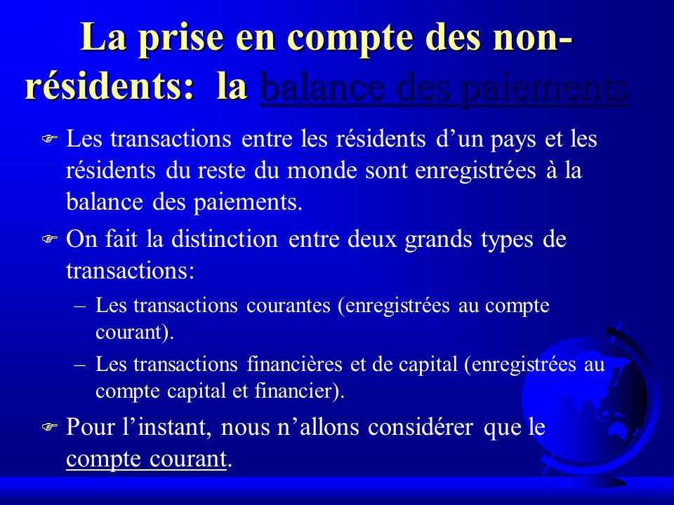 La prise en compte des non-résidents: la balance des paiements