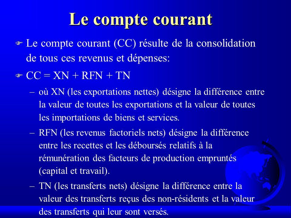 Le compte courant Le compte courant (CC) résulte de la consolidation de tous ces revenus et dépenses: