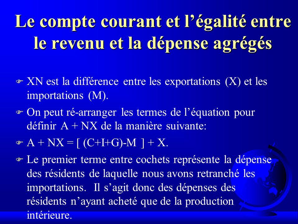 Le compte courant et l'égalité entre le revenu et la dépense agrégés