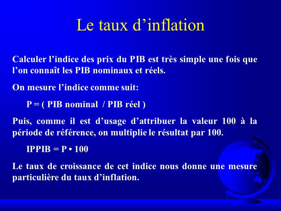 Le taux d'inflation Calculer l'indice des prix du PIB est très simple une fois que l'on connaît les PIB nominaux et réels.