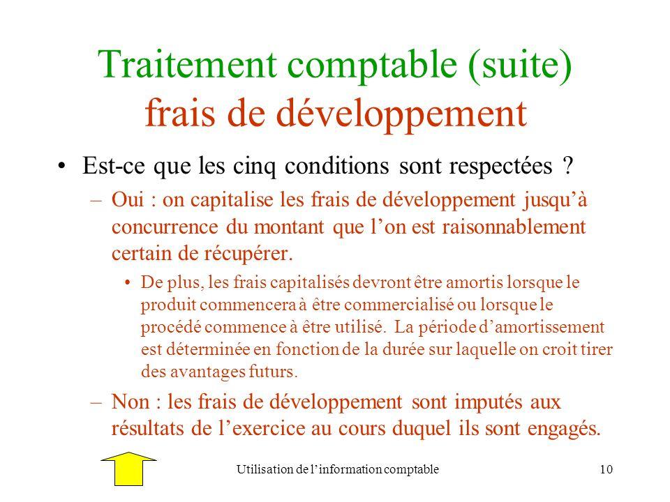 Traitement comptable (suite) frais de développement