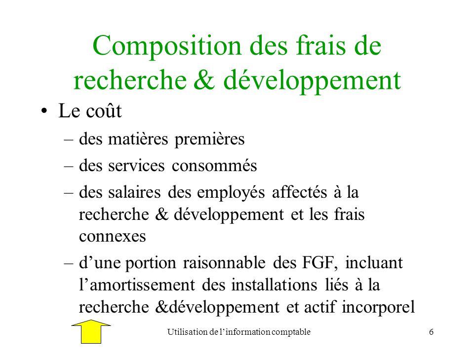 Composition des frais de recherche & développement