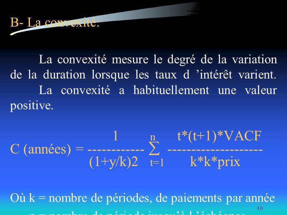 C (années) = ------------  -------------------- (1+y/k)2 t=1 k*k*prix