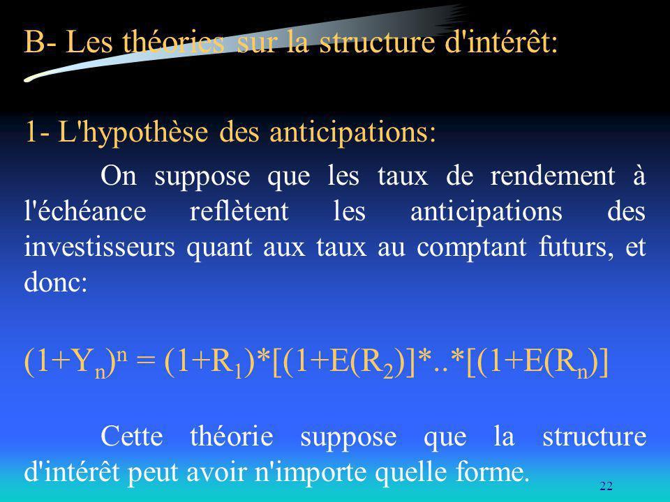 B- Les théories sur la structure d intérêt: