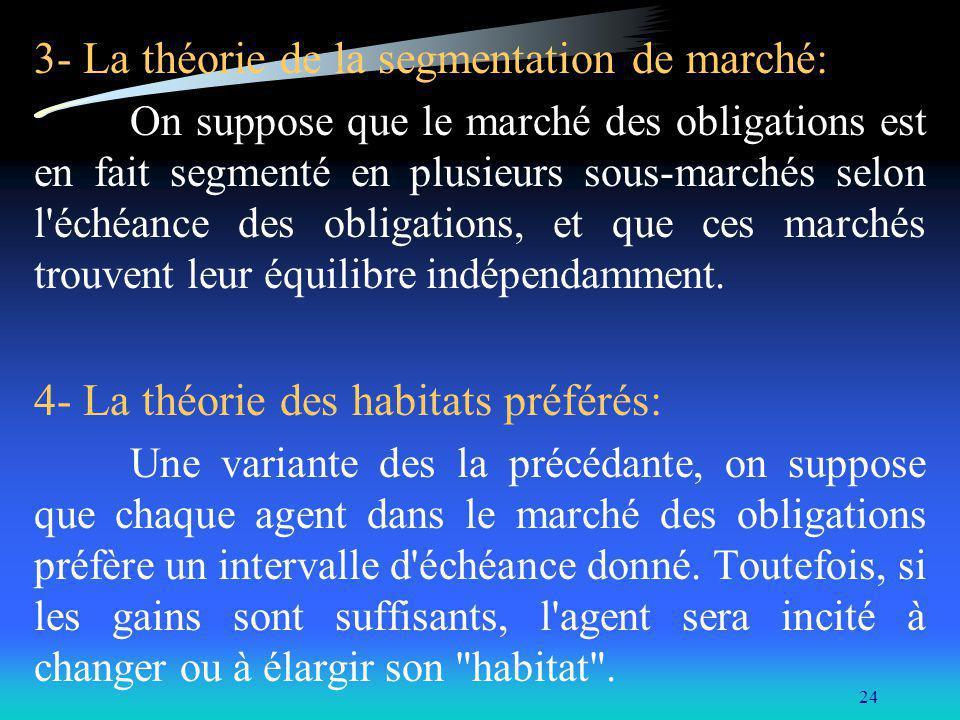 3- La théorie de la segmentation de marché: