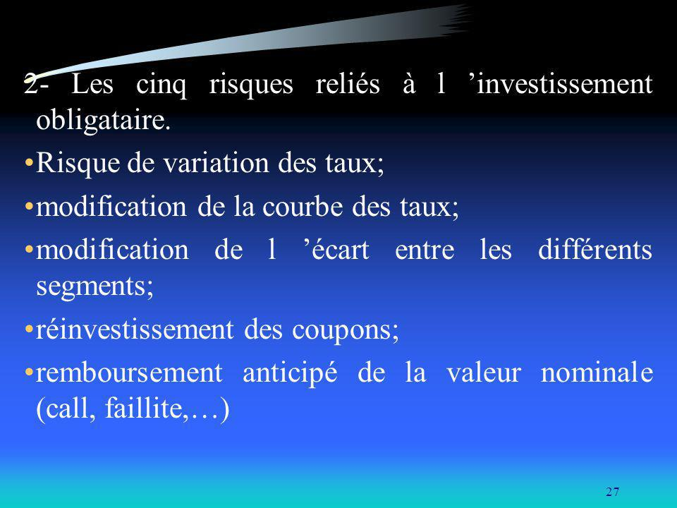 2- Les cinq risques reliés à l 'investissement obligataire.