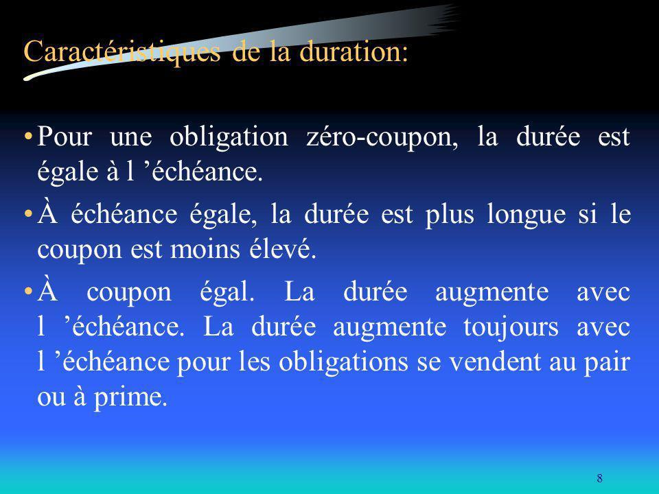 Caractéristiques de la duration: