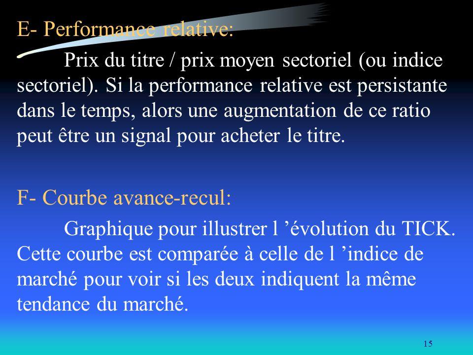 E- Performance relative: