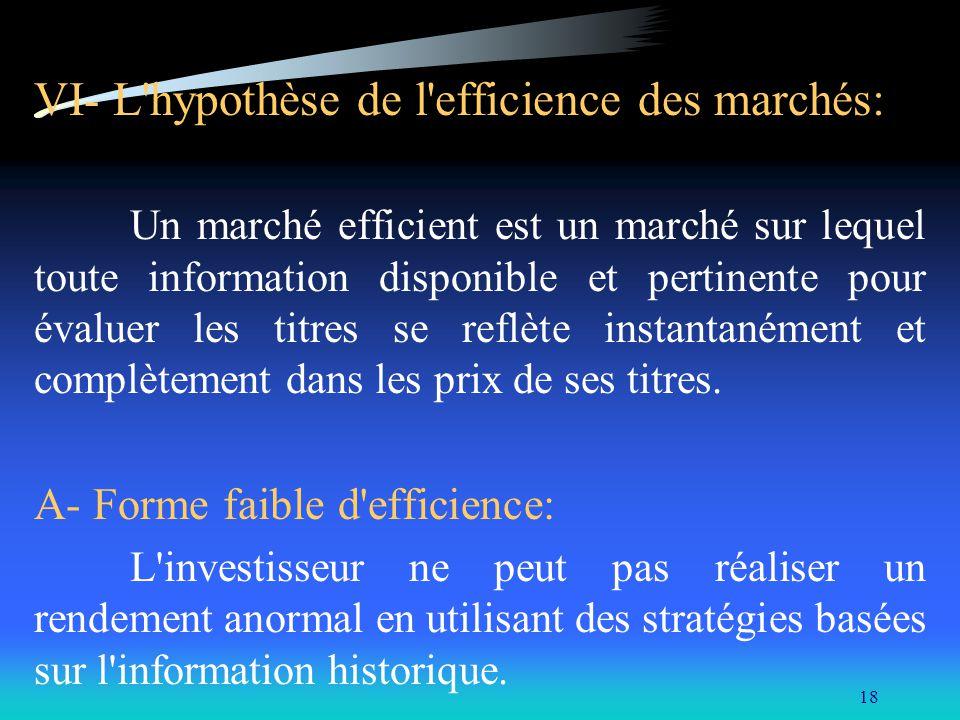 VI- L hypothèse de l efficience des marchés: