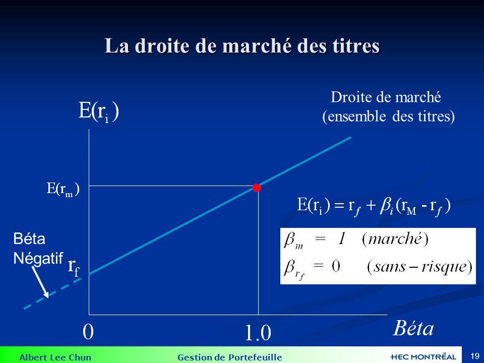 Exemple E(RA) = 0.05 + 0.70 (0.09-0.05) = 0.078 = 7.8%