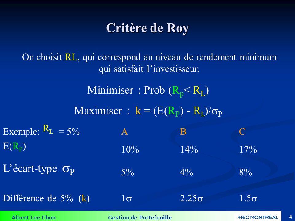 Critère de Roy Maximiser k kB kC kA k  + RL = E(RP) RL