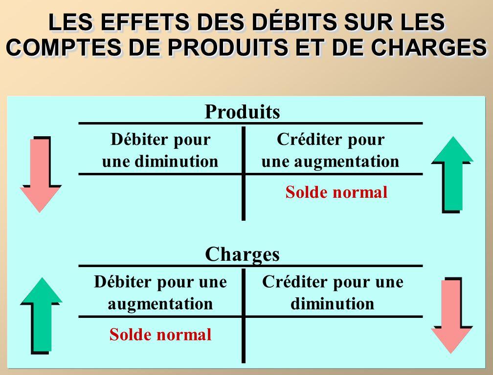 LES EFFETS DES DÉBITS SUR LES COMPTES DE PRODUITS ET DE CHARGES