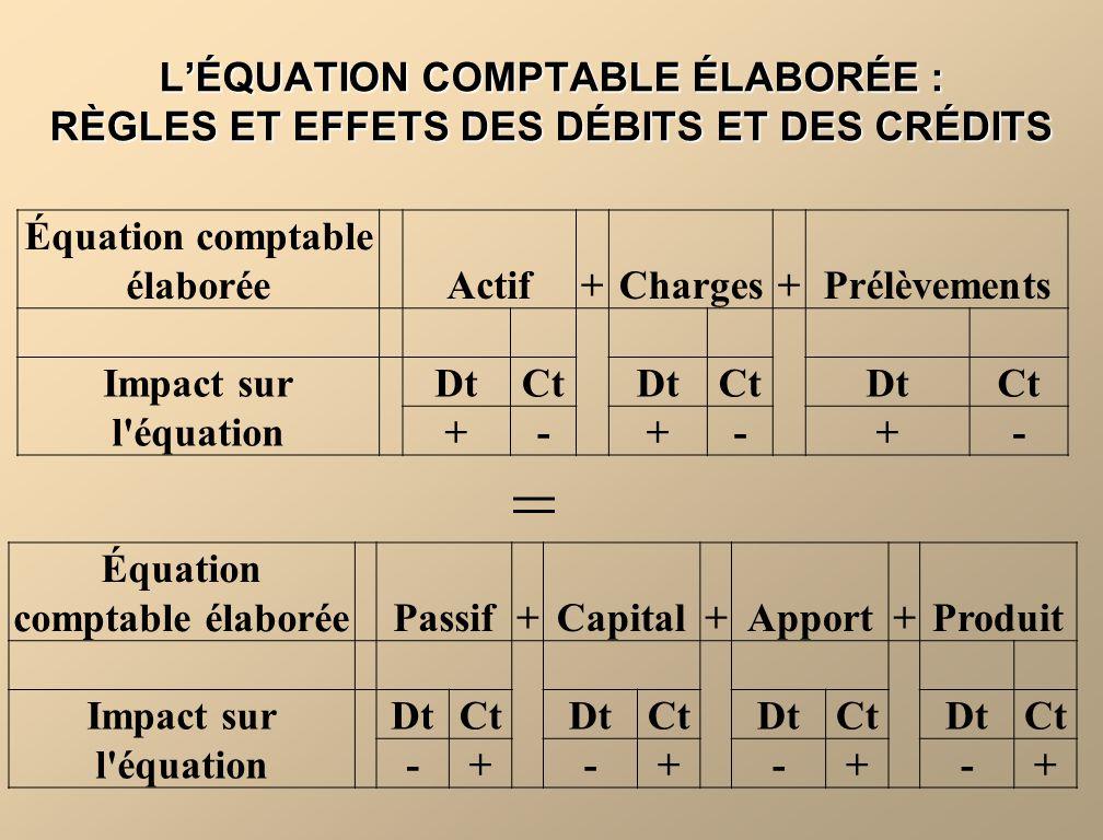 Équation comptable élaborée Équation comptable élaborée
