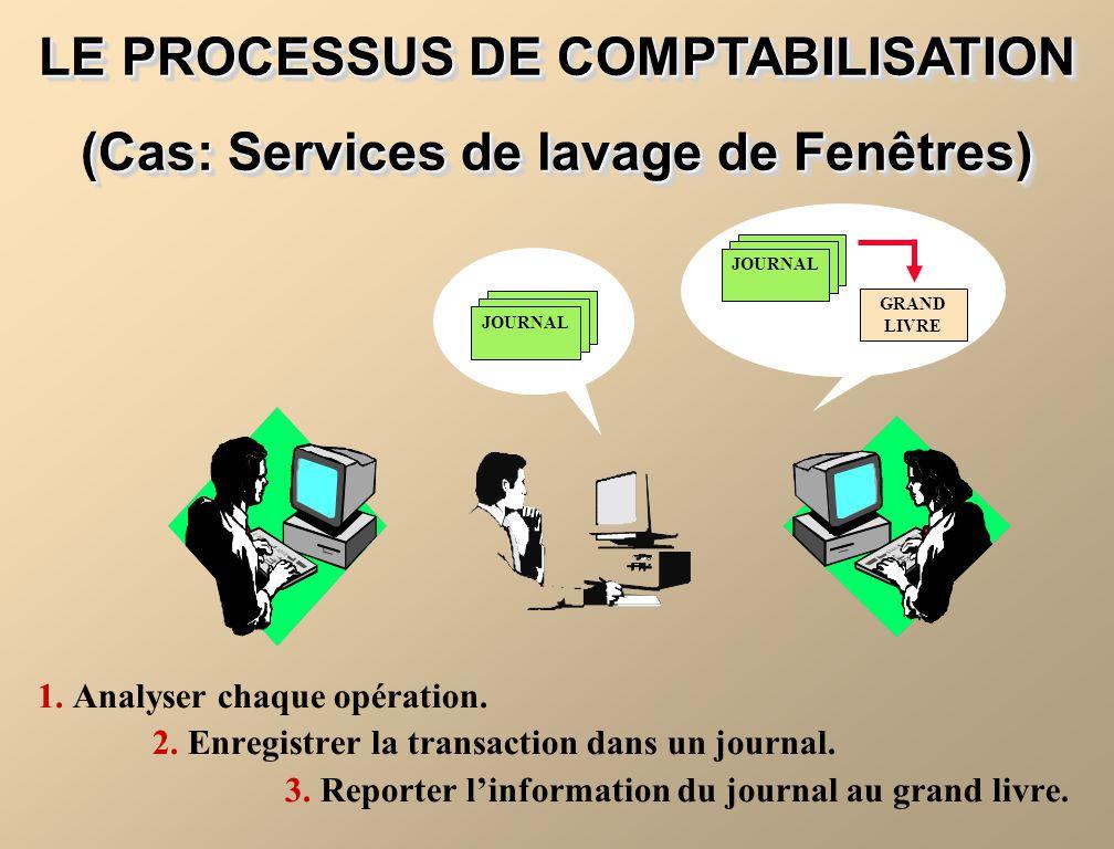 LE PROCESSUS DE COMPTABILISATION (Cas: Services de lavage de Fenêtres)