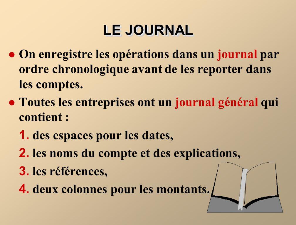 LE JOURNAL On enregistre les opérations dans un journal par ordre chronologique avant de les reporter dans les comptes.