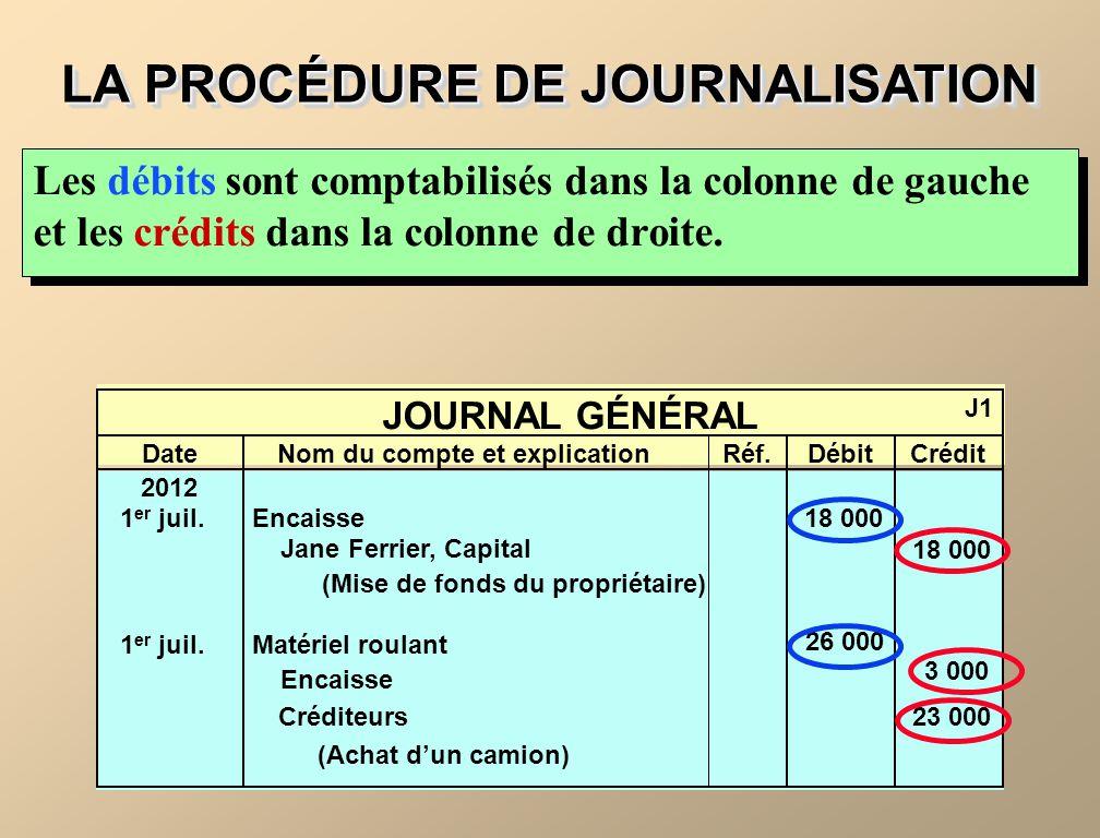 LA PROCÉDURE DE JOURNALISATION