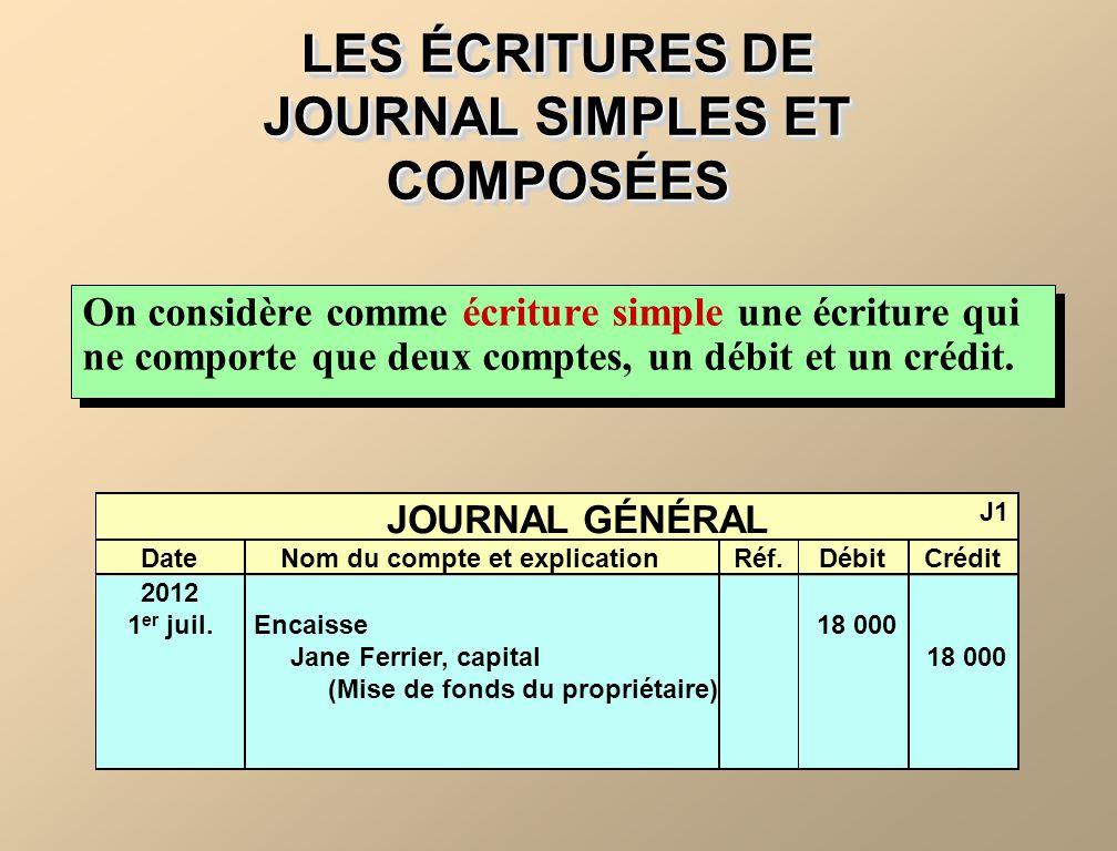 LES ÉCRITURES DE JOURNAL SIMPLES ET COMPOSÉES