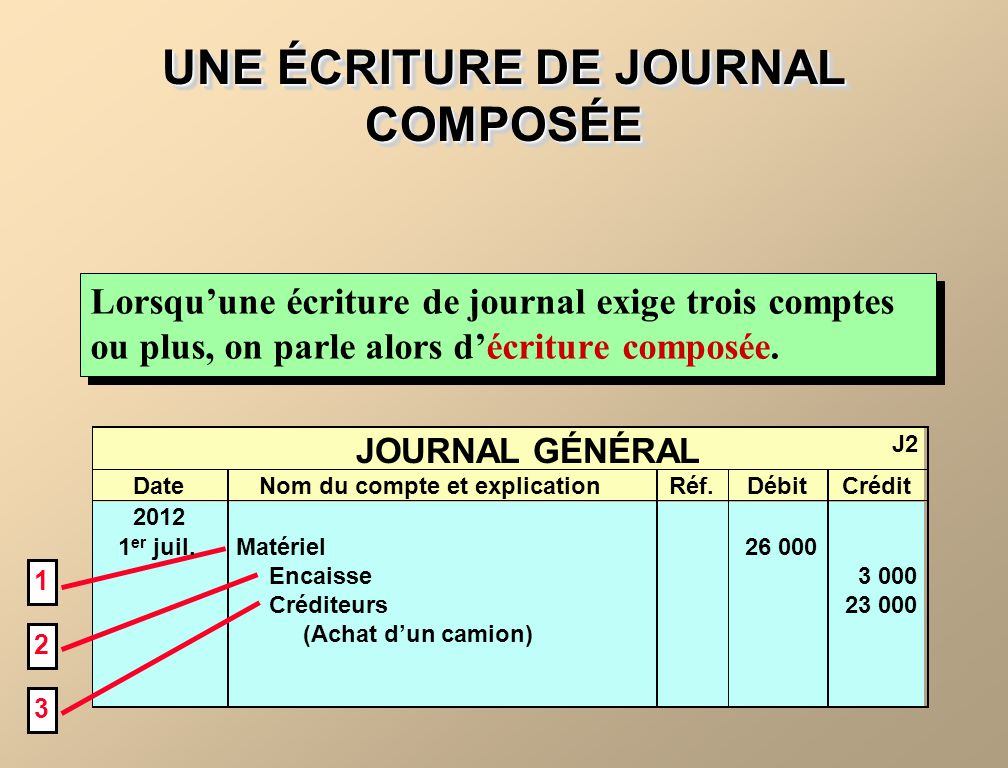 UNE ÉCRITURE DE JOURNAL COMPOSÉE