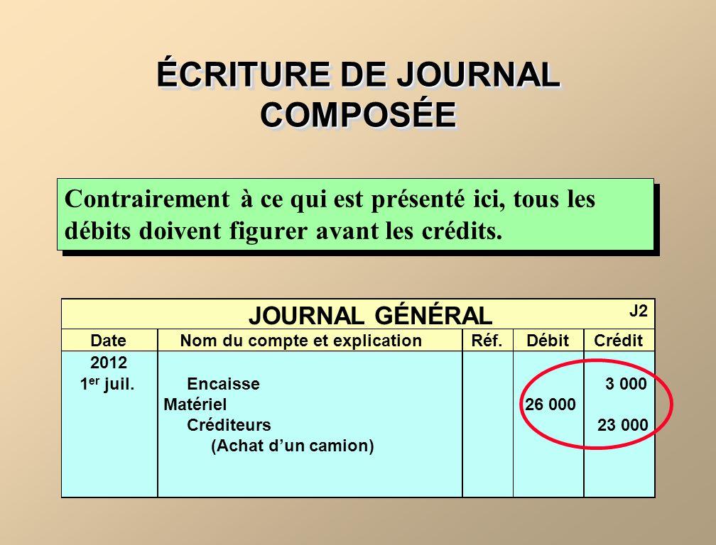 ÉCRITURE DE JOURNAL COMPOSÉE