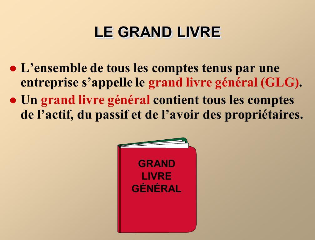 LE GRAND LIVRE L'ensemble de tous les comptes tenus par une entreprise s'appelle le grand livre général (GLG).