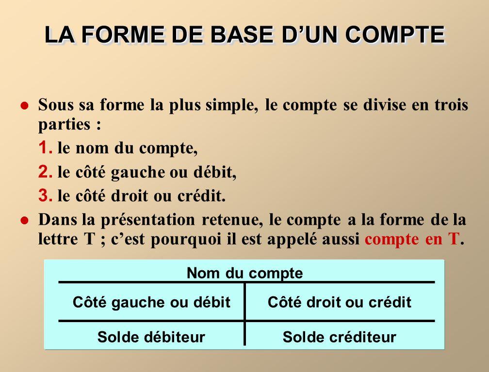 LA FORME DE BASE D'UN COMPTE