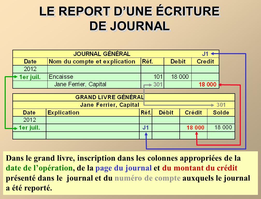 LE REPORT D'UNE ÉCRITURE DE JOURNAL