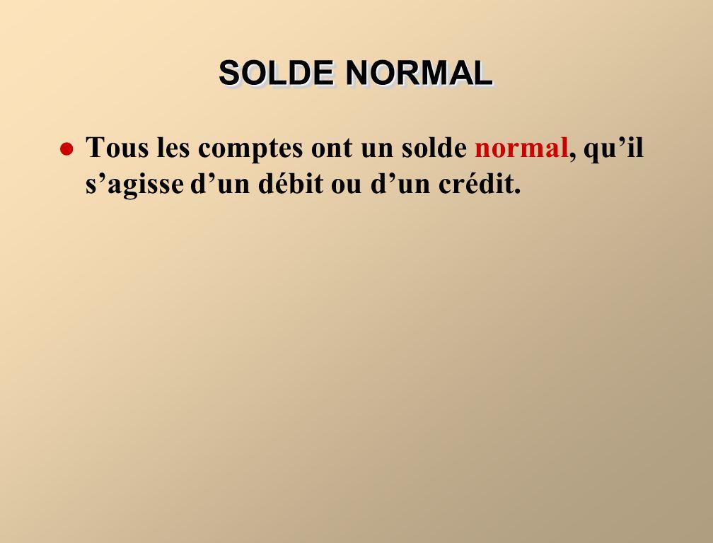 SOLDE NORMAL Tous les comptes ont un solde normal, qu'il s'agisse d'un débit ou d'un crédit.