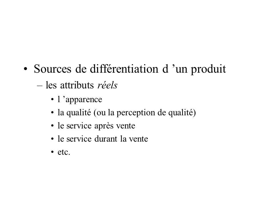 Sources de différentiation d 'un produit