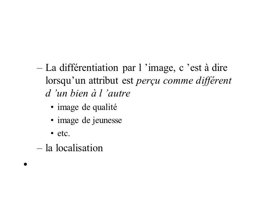 La différentiation par l 'image, c 'est à dire lorsqu'un attribut est perçu comme différent d 'un bien à l 'autre