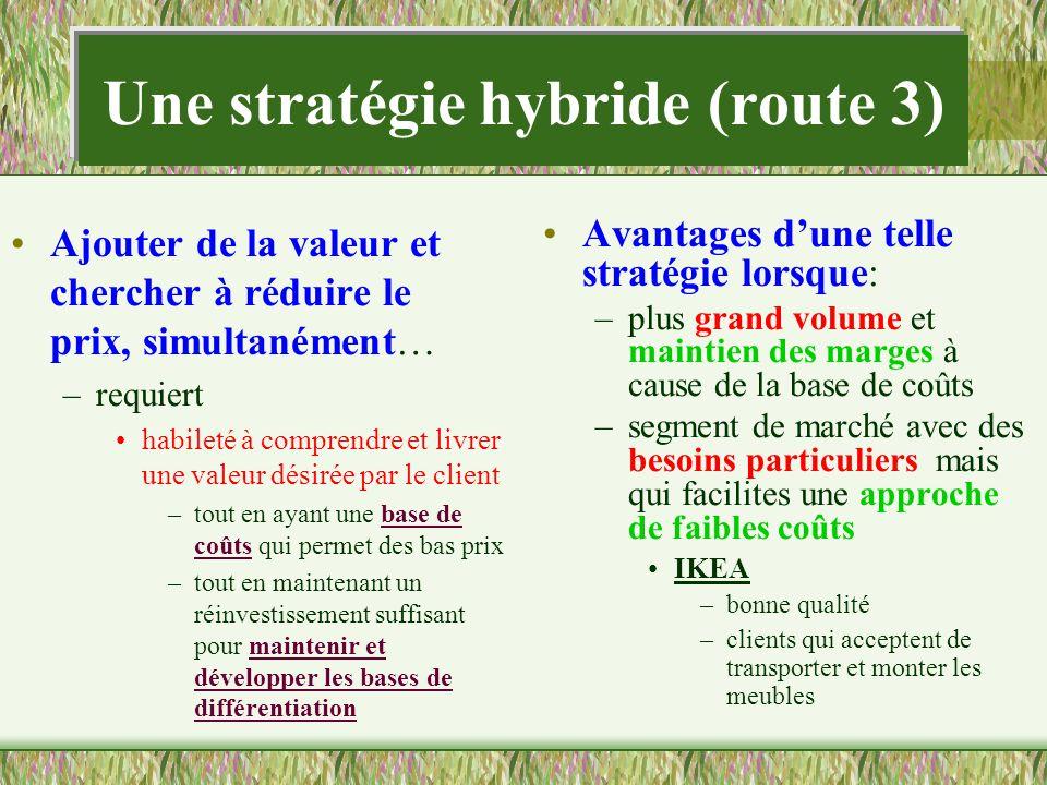 Une stratégie hybride (route 3)