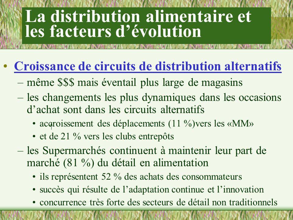 La distribution alimentaire et les facteurs d'évolution