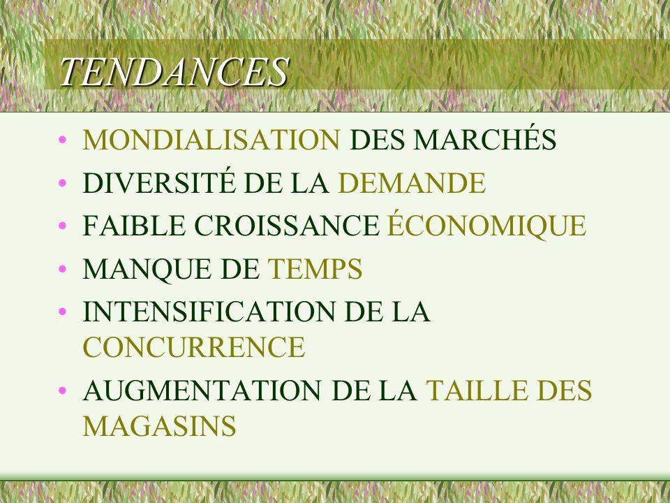 TENDANCES MONDIALISATION DES MARCHÉS DIVERSITÉ DE LA DEMANDE