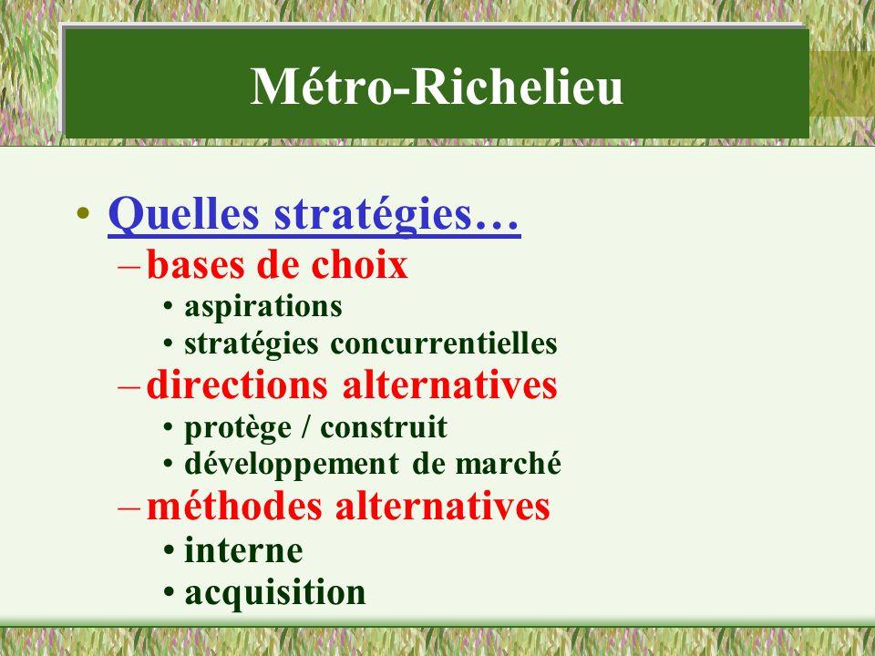 Métro-Richelieu Quelles stratégies… bases de choix