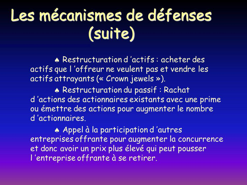 Les mécanismes de défenses (suite)