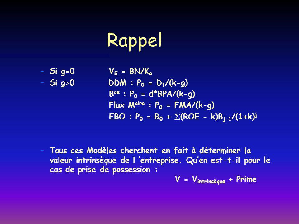 Rappel Si g=0 VE = BN/Ke Si g0 DDM : P0 = D1/(k-g)