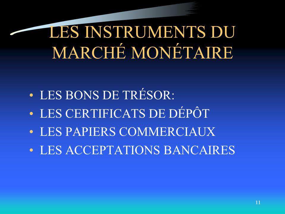 LES INSTRUMENTS DU MARCHÉ MONÉTAIRE