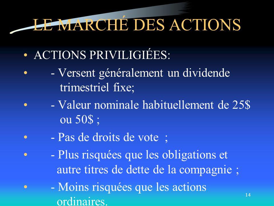 LE MARCHÉ DES ACTIONS ACTIONS PRIVILIGIÉES: